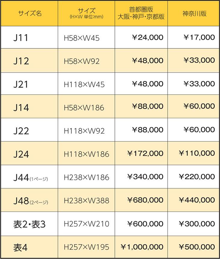 ジョブアイデムの料金表