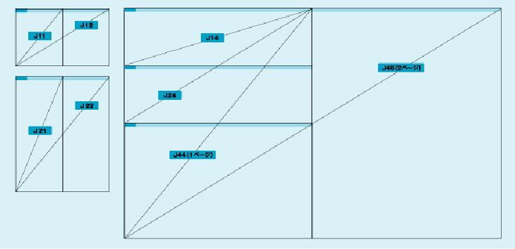 ジョブアイデム(JOBaidem)の掲載サイズ表