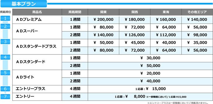 マイナビバイトの料金表